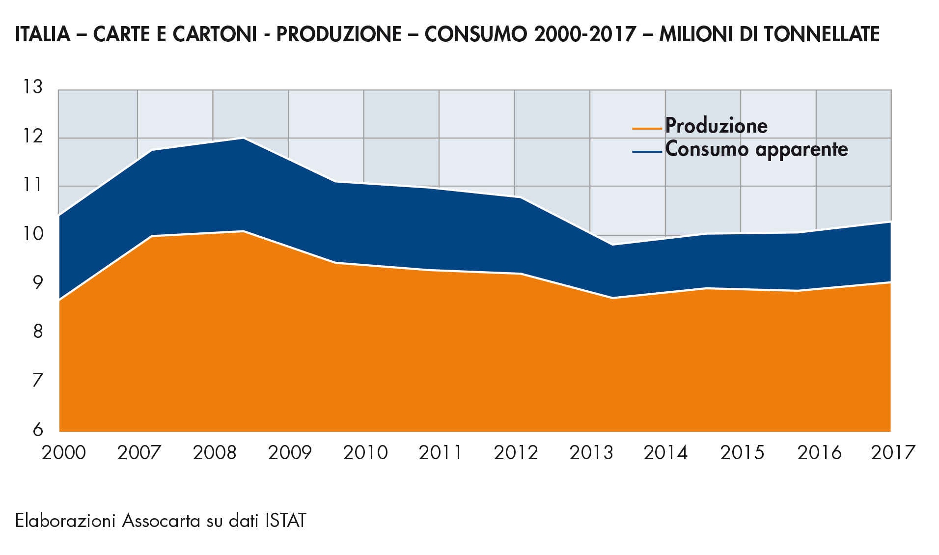 INDUSTRIA CARTARIA 2018 media 20