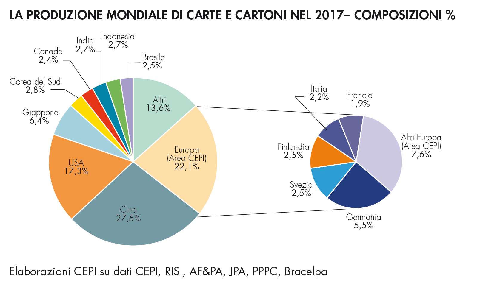 INDUSTRIA CARTARIA 2018 media 8